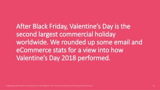 Valentines Day 2018 Email Marketing Report By Contactpigeon