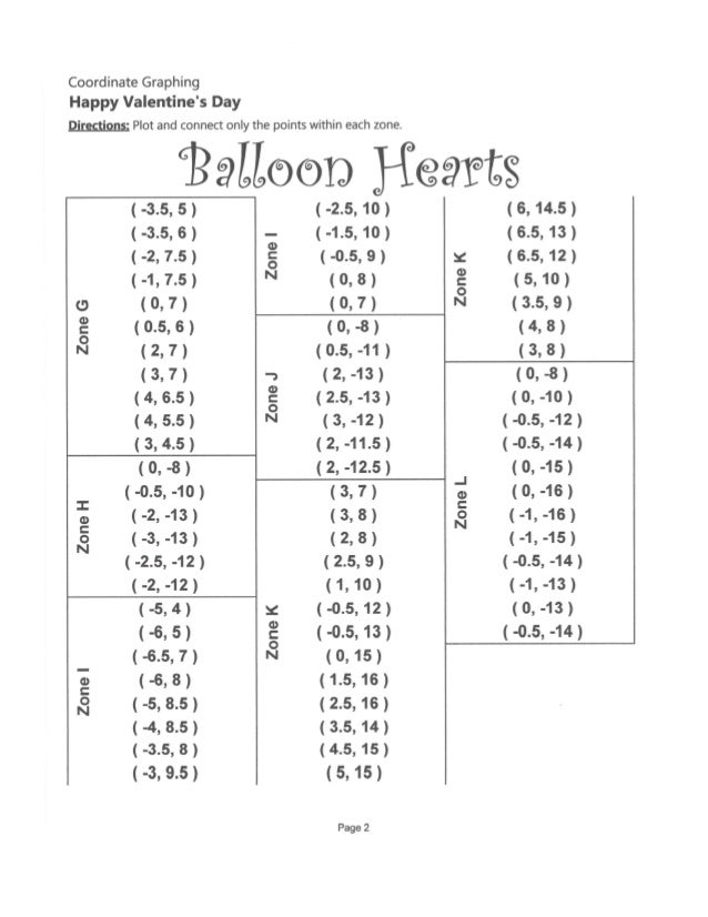 Valentines day coordinate plane pictures bundle
