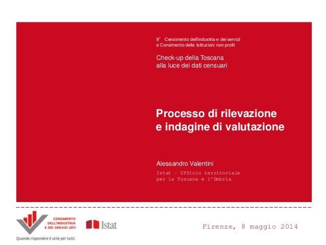 Firenze, 8 maggio 2014 Principali innovazioni e risultati del Censimento Censimento dell'industria e dei servizi 2011 ANDR...