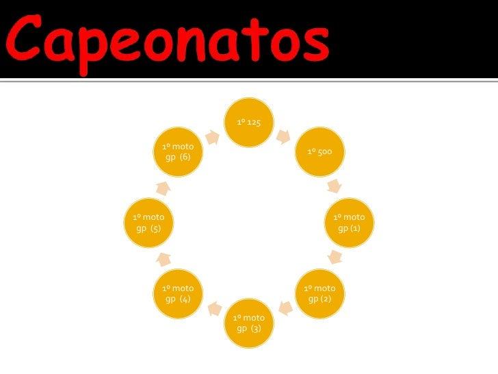 Capeonatos<br />
