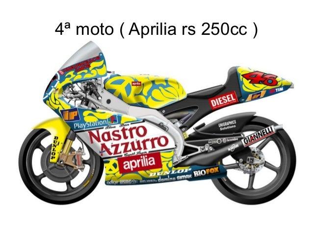 4ª moto ( Aprilia rs 250cc )