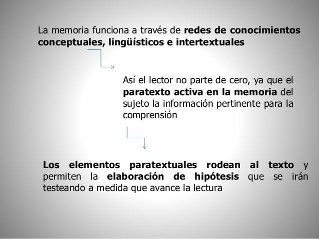 La memoria funciona a través de redes de conocimientos  conceptuales, lingüísticos e intertextuales  Así el lector no part...
