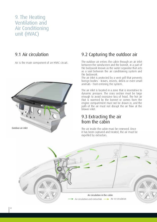 Auto air conditioning service 10