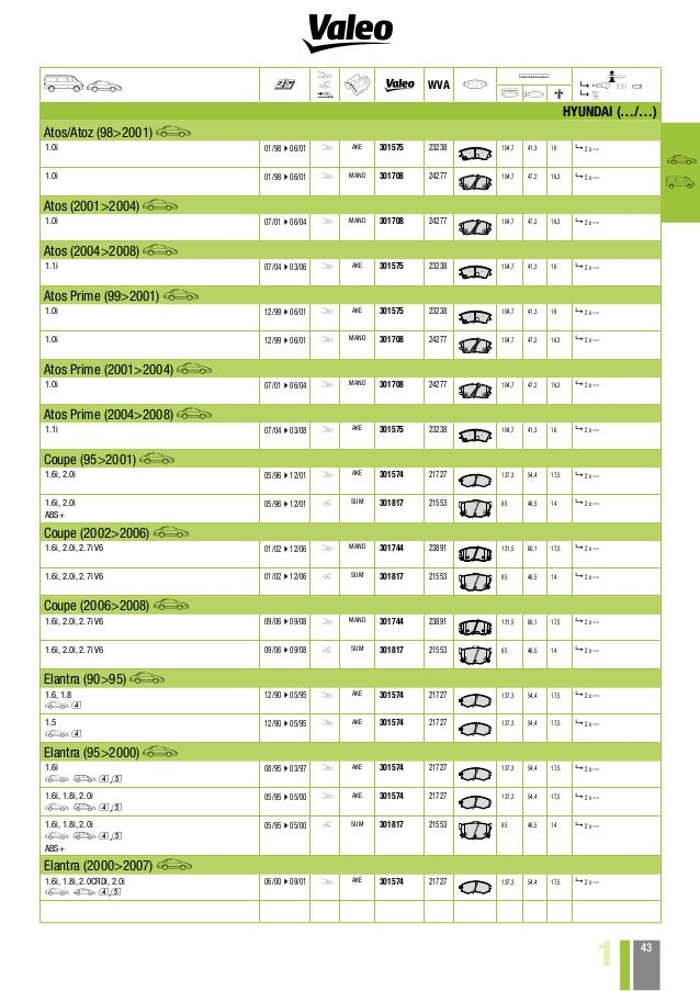 ANT FORD FIESTA 96/> MAZDA 121 96/> SERIE PASTICCHE FRENO BRAKE-PADS