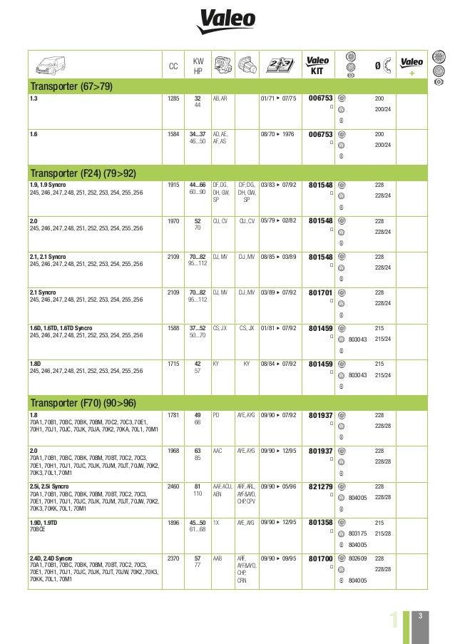 valeo multi product lines for volkswagen transporter light commercial. Black Bedroom Furniture Sets. Home Design Ideas