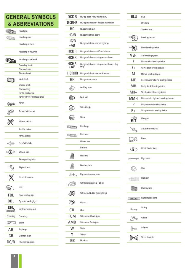 2008 Bmw Dashboard Symbols Carburetor Gallery