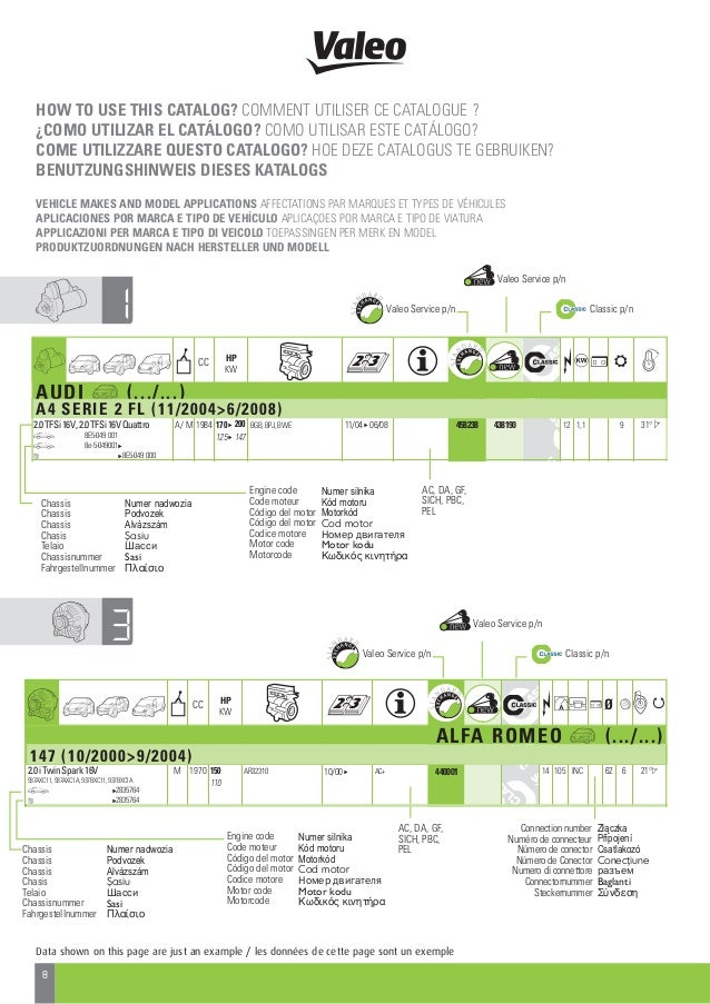 Valeo Starters & Alternators 2013 catalogue 941346