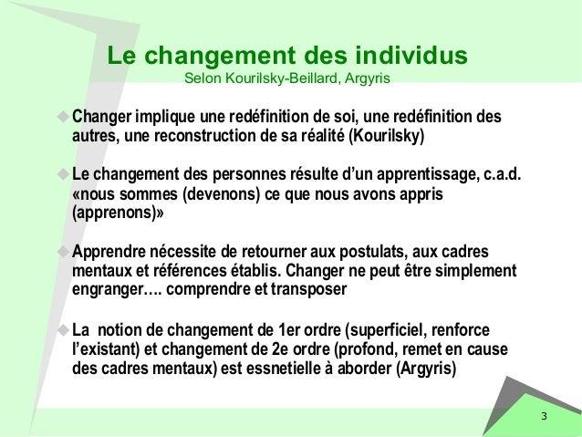 3  Le changement des individus  Selon Kourilsky-Beillard, Argyris  u Changer implique une redéfinition de soi, une redéfi...