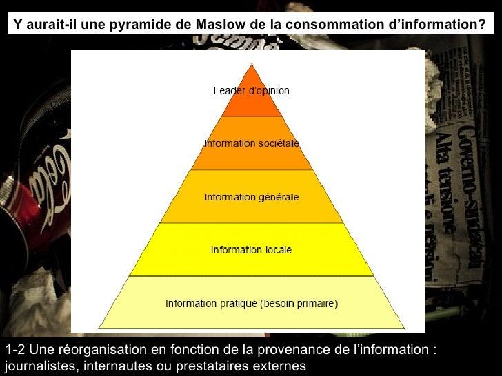 Y aurait-il une pyramide de Maslow de la consommation d'information? 1-2 Une réorganisation en fonction de la provenance d...