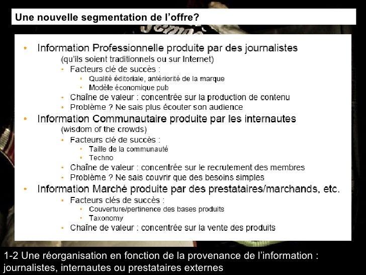 Une nouvelle segmentation de l'offre? 1-2 Une réorganisation en fonction de la provenance de l'information : journalistes,...