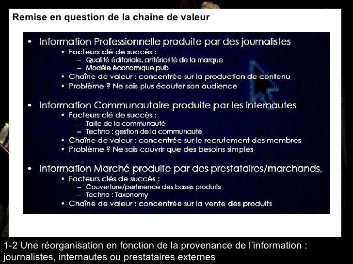 Remise en question de la chaine de valeur 1-2 Une réorganisation en fonction de la provenance de l'information : journalis...