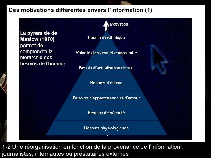 Des motivations différentes envers l'information (1) 1-2 Une réorganisation en fonction de la provenance de l'information ...