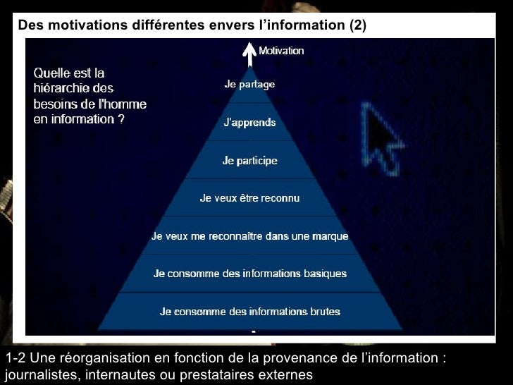 Des motivations différentes envers l'information (2) 1-2 Une réorganisation en fonction de la provenance de l'information ...