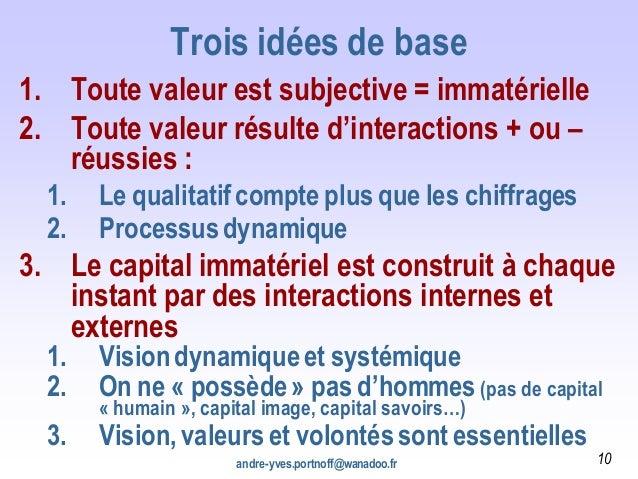 Trois idées de base 1. Toute valeur est subjective = immatérielle 2. Toute valeur résulte d'interactions + ou – réussies :...