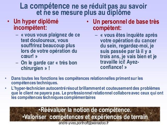 andre-yves.portnoff@wanadoo.fr 15 La compétence ne se réduit pas au savoir et ne se mesure plus au diplôme • Un hyper dipl...
