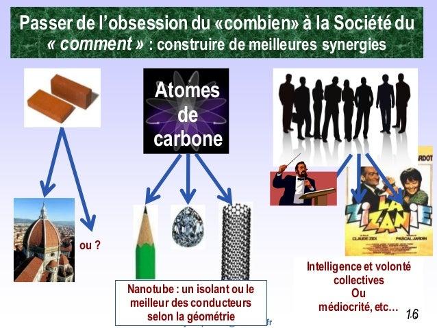 Passer de l'obsessiondu «combien»à la Sociétédu « comment » : construire de meilleures synergies 16 Atomes de carbone andr...