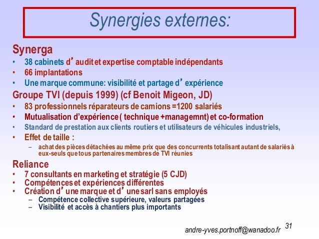 andre-yves.portnoff@wanadoo.fr 31 Synergies externes: Synerga • 38 cabinets d'auditet expertise comptable indépendants • 6...