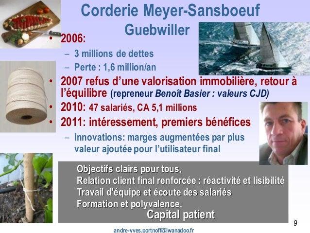 Corderie Meyer-Sansboeuf Guebwiller• 2006: – 3 millions de dettes – Perte : 1,6 million/an • 2007 refus d'une valorisation...