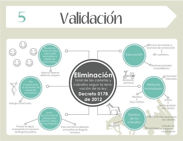 5                                        Validacion                                                                       ...