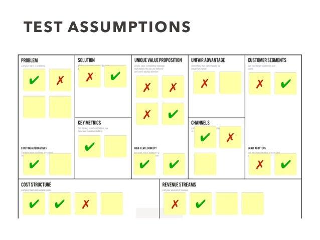 TEST ASSUMPTIONS ✔ ✗ ✔ ✗ ✔ ✗ ✗ ✗ ✔ ✗ ✔ ✔ ✗ ✔ ✔ ✗ ✗✔ ✔ ✗ ✔ ✔✗ ✔