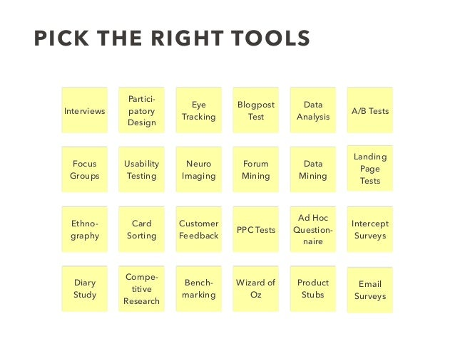 PICK THE RIGHT TOOLS Usability Testing Ethno- graphy Interviews Partici- patory Design Focus Groups Eye Tracking Compe- ti...
