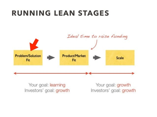 RUNNING LEAN STAGES