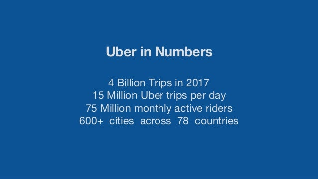 Uber Gps Spoof
