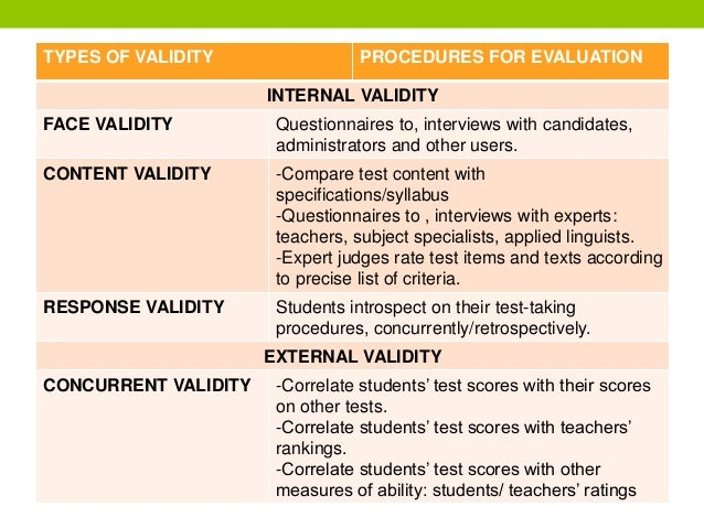 factors that affect the validity of teacher made test Keywords:validity, teachers' knowledge, classroom tests, evidence, university,  classroom tests are made and used by teachers for formative and summative purposes  the six aspects are content, substantive, structure, generalizability, external factors and  determining predictive validity of assessment instruments.