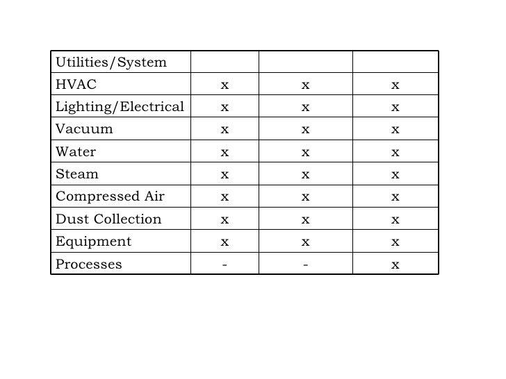 compressed air validation protocol pdf