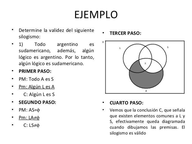 Validez de silogismos por diagramas ccuart Image collections