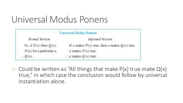 write an argument in modus ponens form The valid conclusion of a modus ponens argument will endorse the argument form: 1 if he must write his comments and sign on each sheet and drop it in.