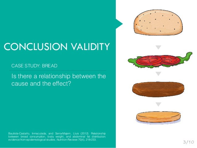 Identification and Validation of Interventions For Very ...