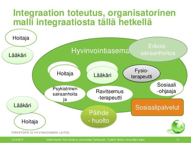 Integraation toteutus, organisatorinen malli integraatiosta tällä hetkellä 14.9.2017 Valint-hanke Timo Sinervo, Liina-Kais...