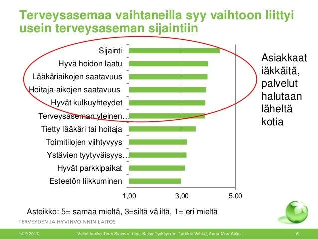 Terveysasemaa vaihtaneilla syy vaihtoon liittyi usein terveysaseman sijaintiin 1,00 3,00 5,00 Esteetön liikkuminen Hyvät p...
