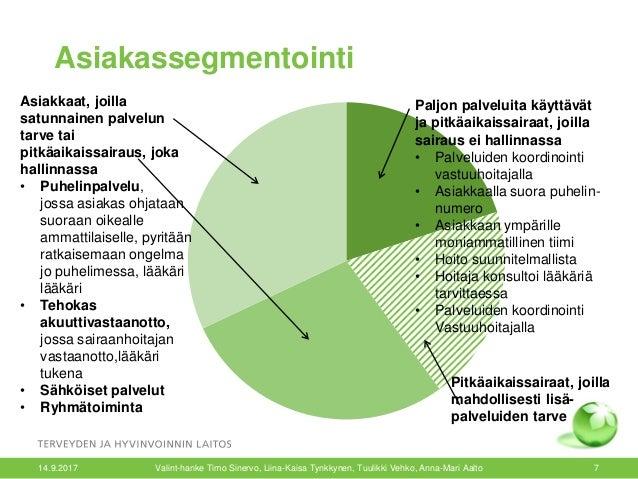 Asiakassegmentointi 14.9.2017 Valint-hanke Timo Sinervo, Liina-Kaisa Tynkkynen, Tuulikki Vehko, Anna-Mari Aalto 7 Paljon p...