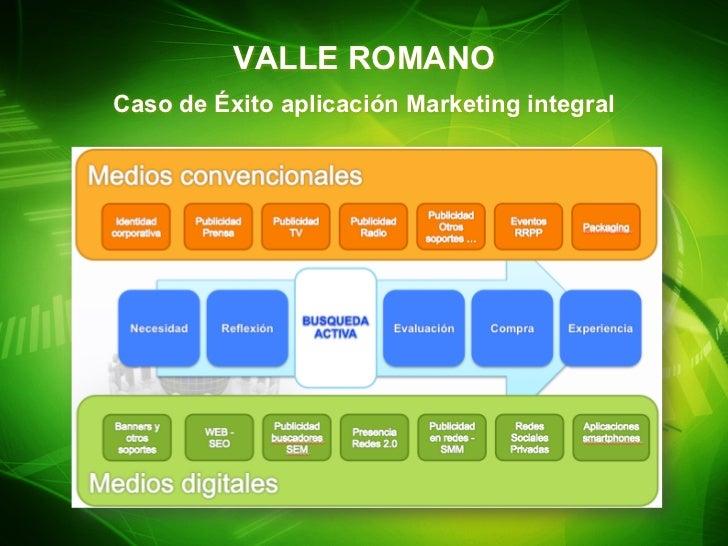 VALLE ROMANOCaso de Éxito aplicación Marketing integral