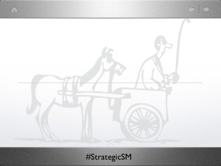 #StrategicSM