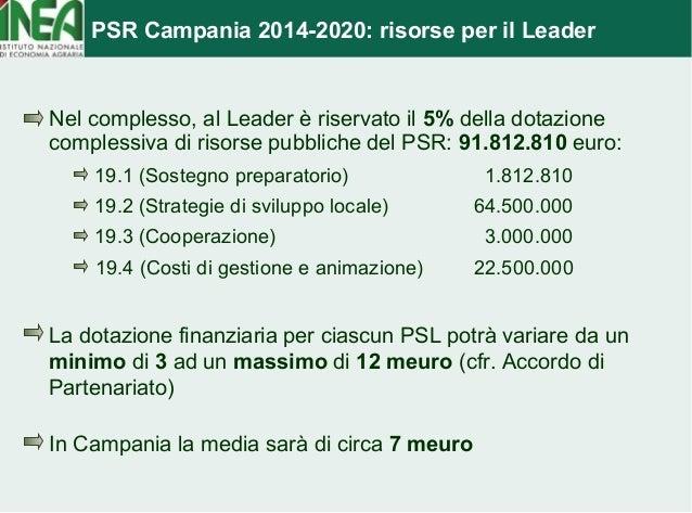 PSR Campania 2014-2020: risorse per il Leader  Nel complesso, al Leader è riservato il 5% della dotazione  complessiva di ...