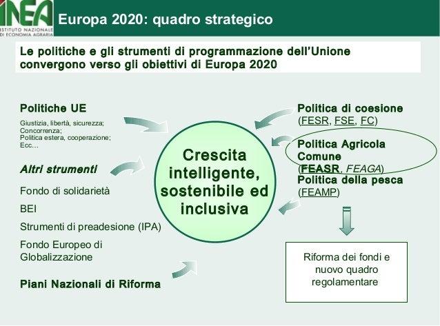 Europa 2020: quadro strategico  Le politiche e gli strumenti di programmazione dell'Unione  convergono verso gli obiettivi...