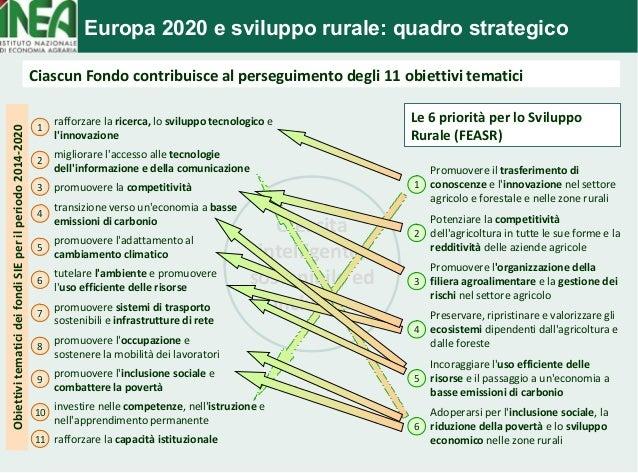 Europa 2020 e sviluppo rurale: quadro strategico  Ciascun Fondo contribuisce al perseguimento degli 11 obiettivi tematici ...