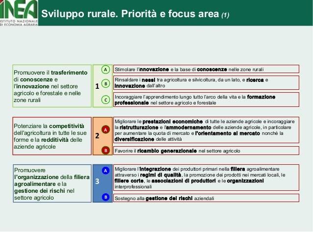 Sviluppo rurale. Priorità e focus area (1)  1  Stimolare l'innovazione e la base di conoscenze nelle zone rurali  Rinsalda...