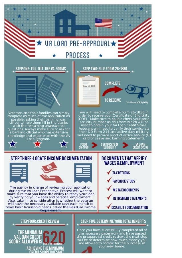 VA Loan Pre-Approval Process