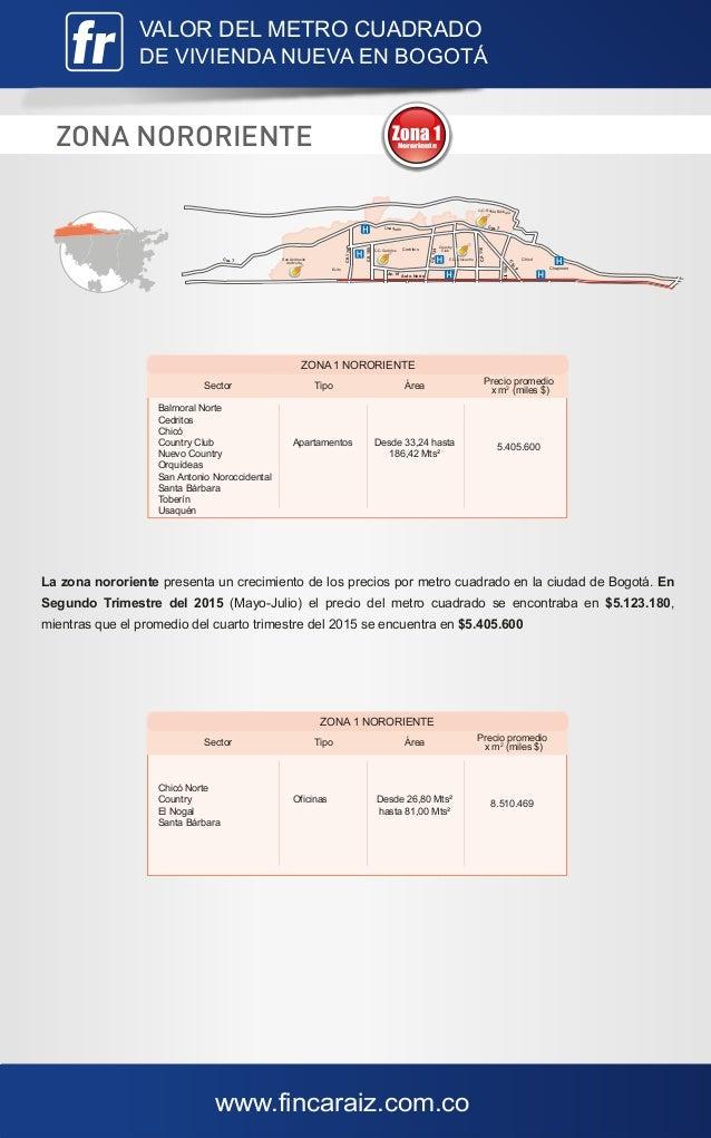 Valor metro cuadrado bogot octubre diciembre 2015 - Precio metro cuadrado microcemento ...