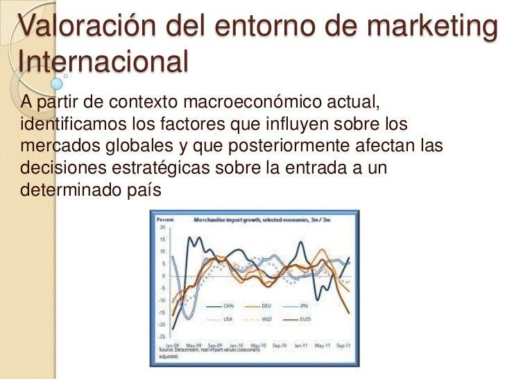 Valoración del entorno de marketingInternacionalA partir de contexto macroeconómico actual,identificamos los factores que ...