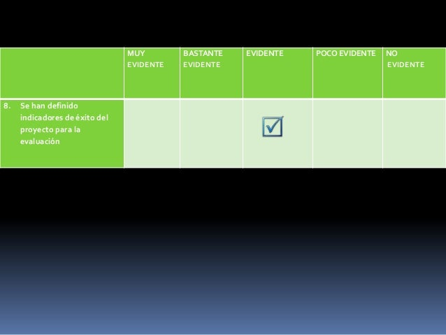 MUY EVIDENTE BASTANTE EVIDENTE EVIDENTE POCO EVIDENTE NO EVIDENTE 8. Se han definido indicadores de éxito del proyecto par...