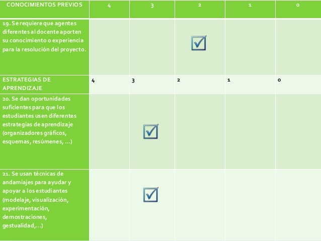 CONOCIMIENTOS PREVIOS 4 3 2 1 0 19. Se requiere que agentes diferentes al docente aporten su conocimiento o experiencia pa...