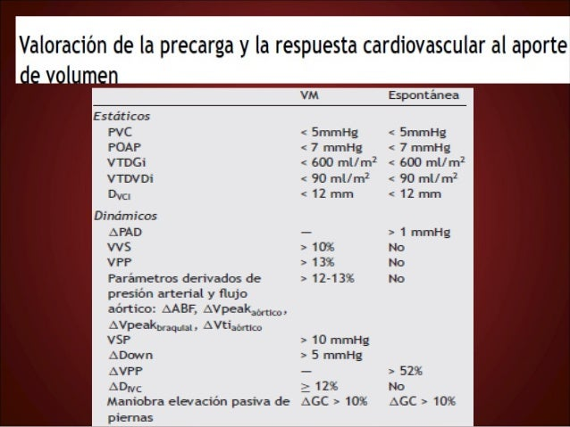 Valoracion de la_precarga_y_rpta_al_volumen Slide 3