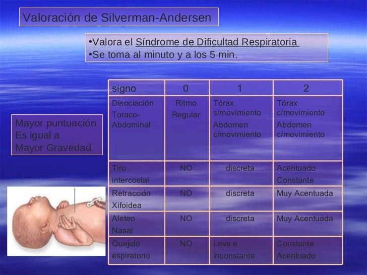 Valoración de Silverman-Andersen   <ul><li>Valora el  Síndrome de Dificultad Respiratoria  </li></ul><ul><li>Se toma al mi...