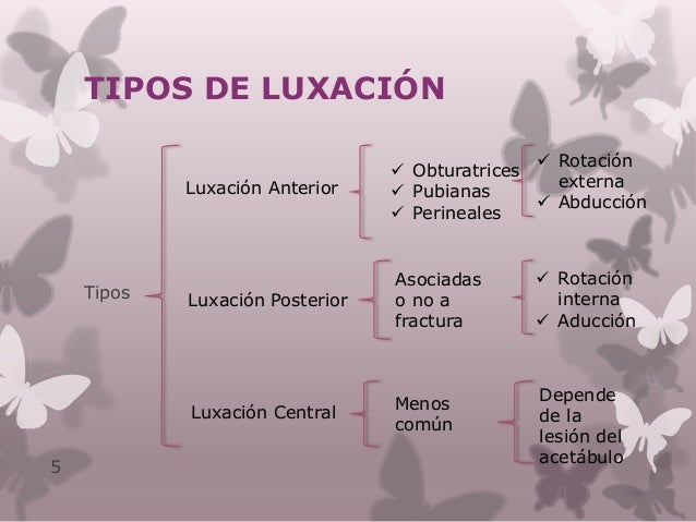 1. LUXACIÓN POSTERIOR Es la más frecuente. Se produce en posición de flexión con aducción de cadera. Acción de fuerza tran...