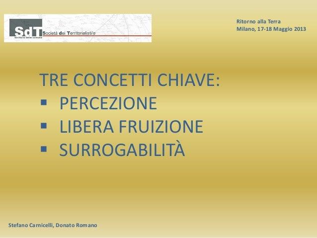 Ritorno alla Terra Milano, 17-18 Maggio 2013 Stefano Carnicelli, Donato Romano TRE CONCETTI CHIAVE:  PERCEZIONE  LIBERA ...